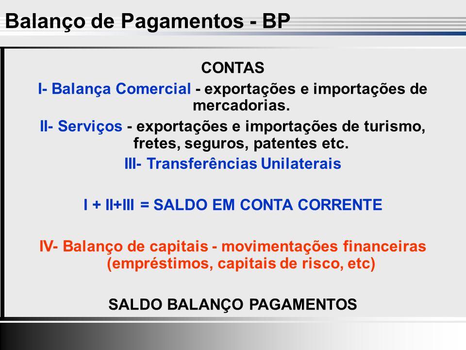 CONTAS I- Balança Comercial - exportações e importações de mercadorias.