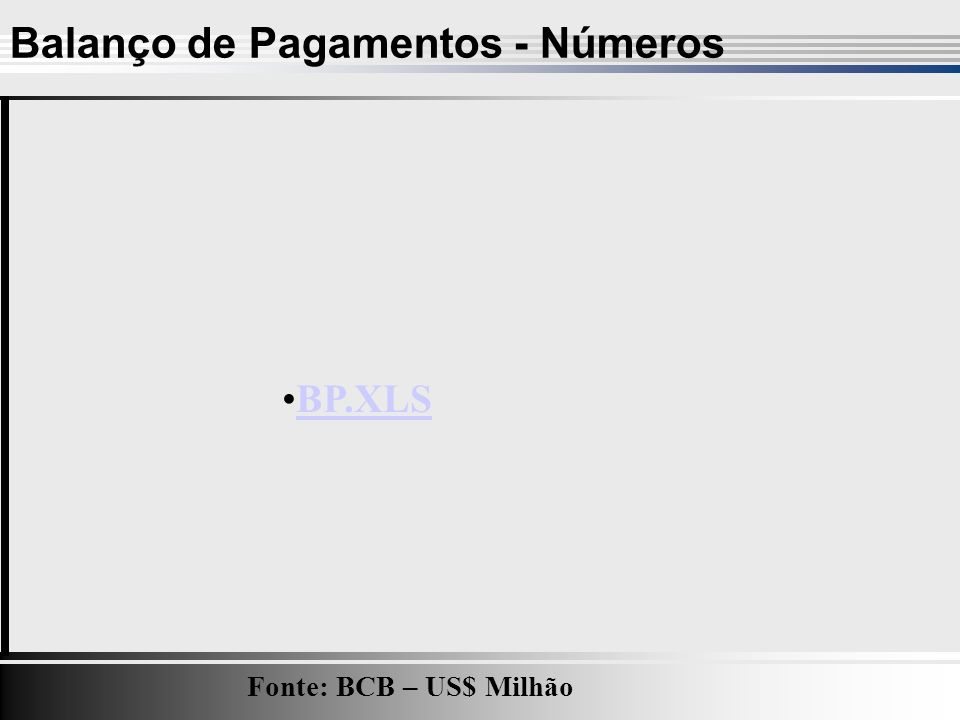 Balanço de Pagamentos - Números Fonte: BCB – US$ Milhão BP.XLS