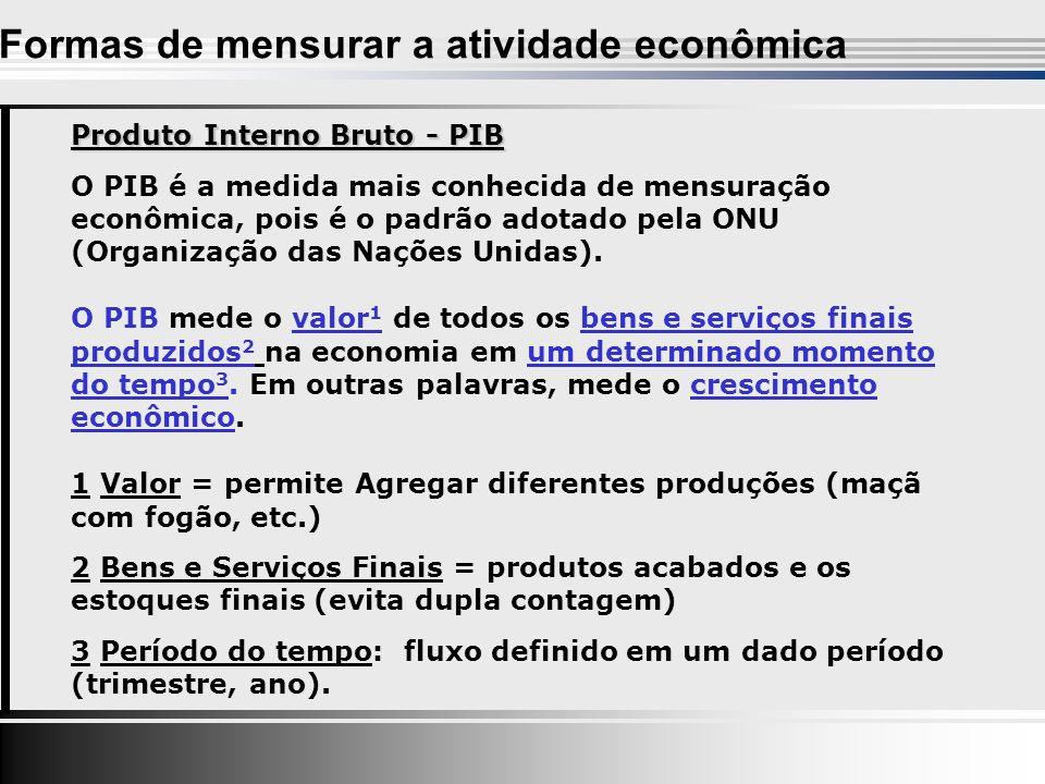 Formas de mensurar a atividade econômica Produto Interno Bruto - PIB O PIB é a medida mais conhecida de mensuração econômica, pois é o padrão adotado pela ONU (Organização das Nações Unidas).