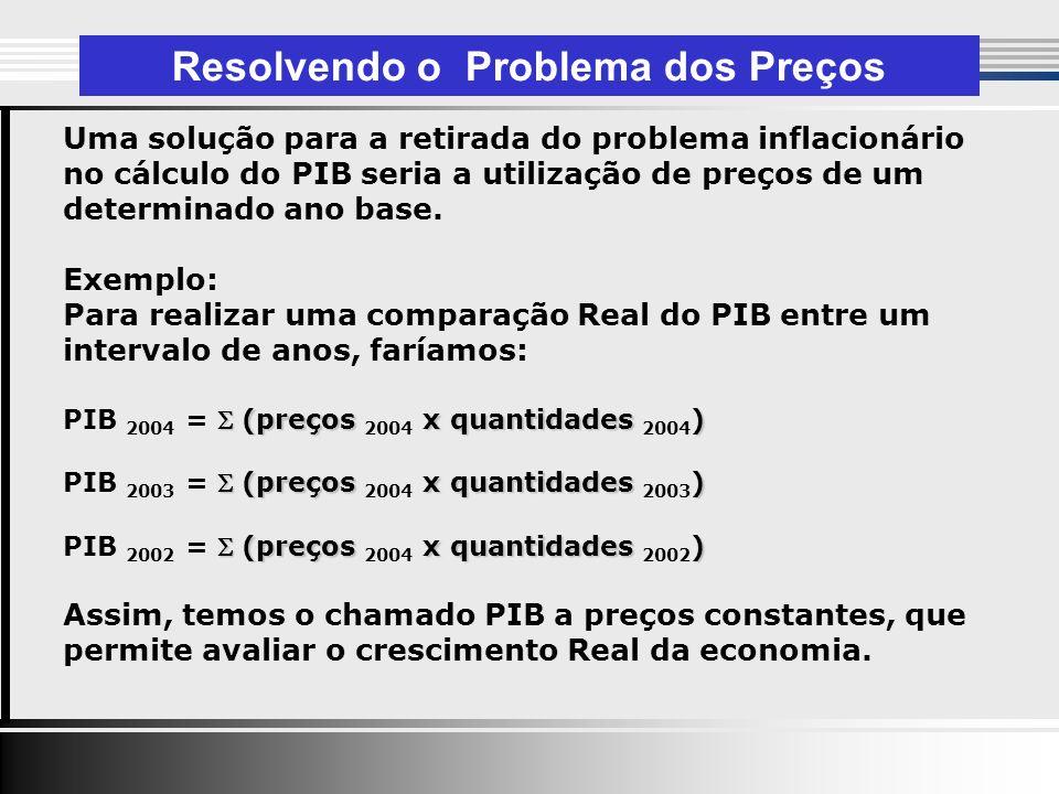 Resolvendo o Problema dos Preços Uma solução para a retirada do problema inflacionário no cálculo do PIB seria a utilização de preços de um determinado ano base.