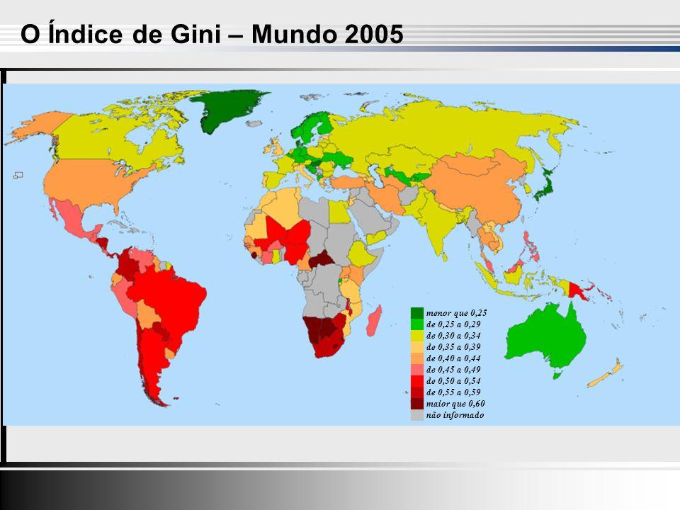 menor que 0,25 de 0,25 a 0,29 de 0,30 a 0,34 de 0,35 a 0,39 de 0,40 a 0,44 de 0,45 a 0,49 de 0,50 a 0,54 de 0,55 a 0,59 maior que 0,60 não informado O Índice de Gini – Mundo 2005