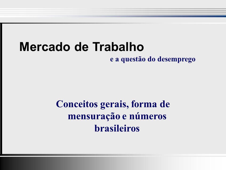 Mercado de Trabalho e a questão do desemprego Conceitos gerais, forma de mensuração e números brasileiros
