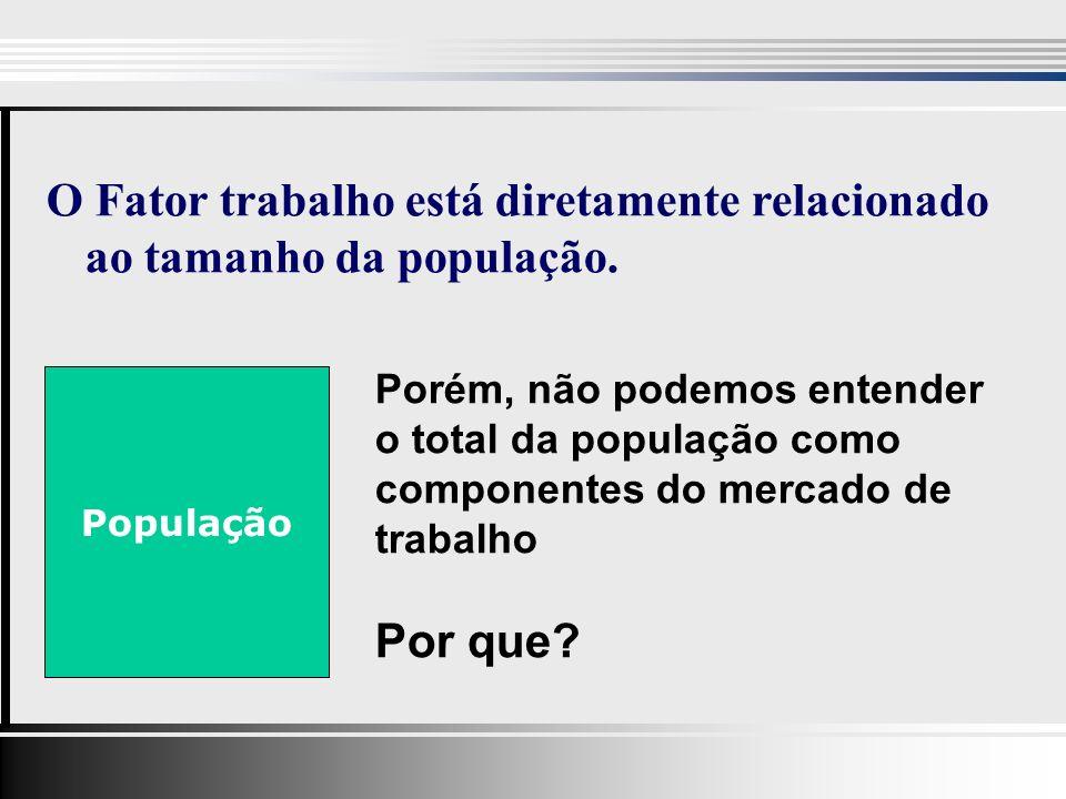 O Fator trabalho está diretamente relacionado ao tamanho da população.