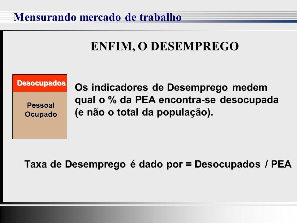 Desocupados PessoalOcupado Os indicadores de Desemprego medem qual o % da PEA encontra-se desocupada (e não o total da população).