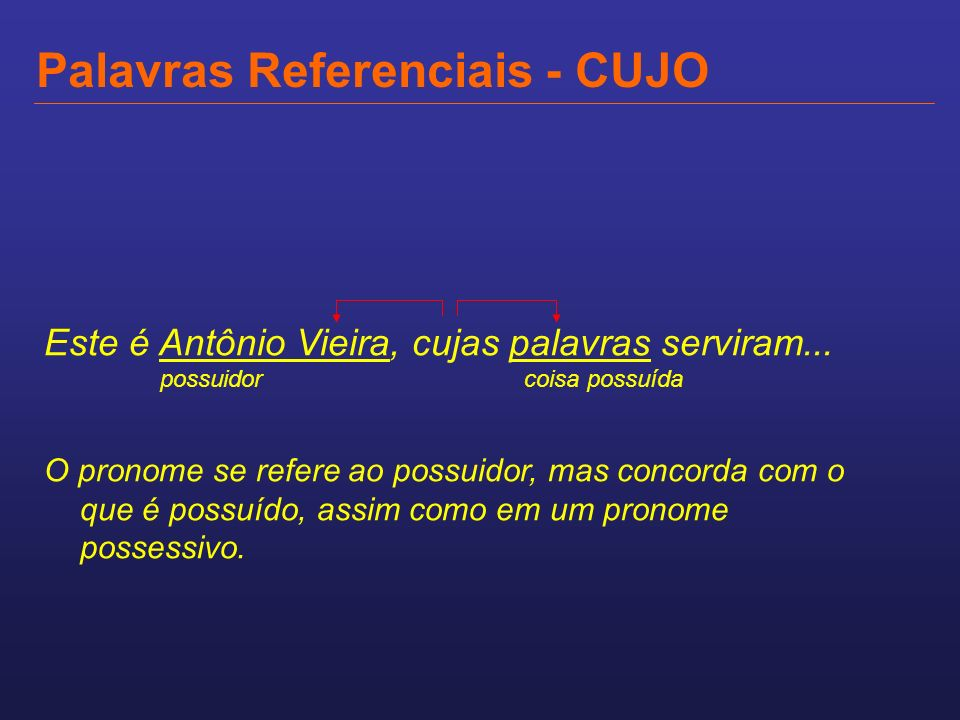 Palavras Referenciais - CUJO Este é Antônio Vieira, cujas palavras serviram... possuidorcoisa possuída O pronome se refere ao possuidor, mas concorda