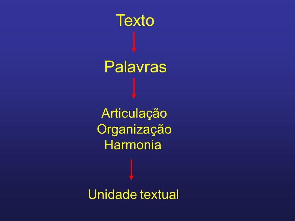 Articulação Organização Harmonia Palavras Texto Unidade textual
