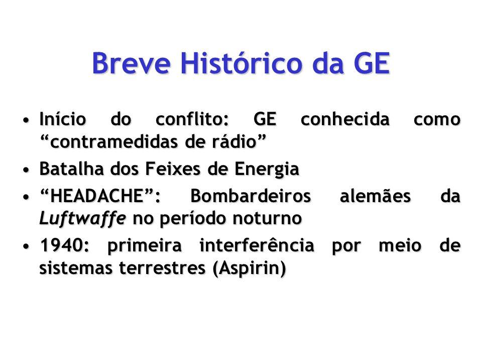 Breve Histórico da GE Início do conflito: GE conhecida como contramedidas de rádioInício do conflito: GE conhecida como contramedidas de rádio Batalha