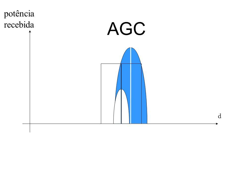 AGC d potência recebida