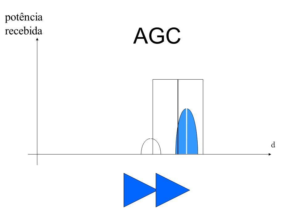 d potência recebida AGC