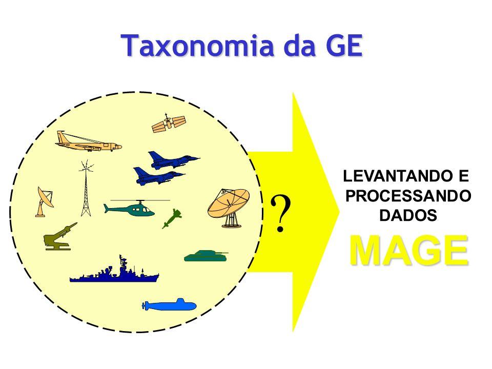 LEVANTANDO E PROCESSANDO DADOSMAGE ? Taxonomia da GE
