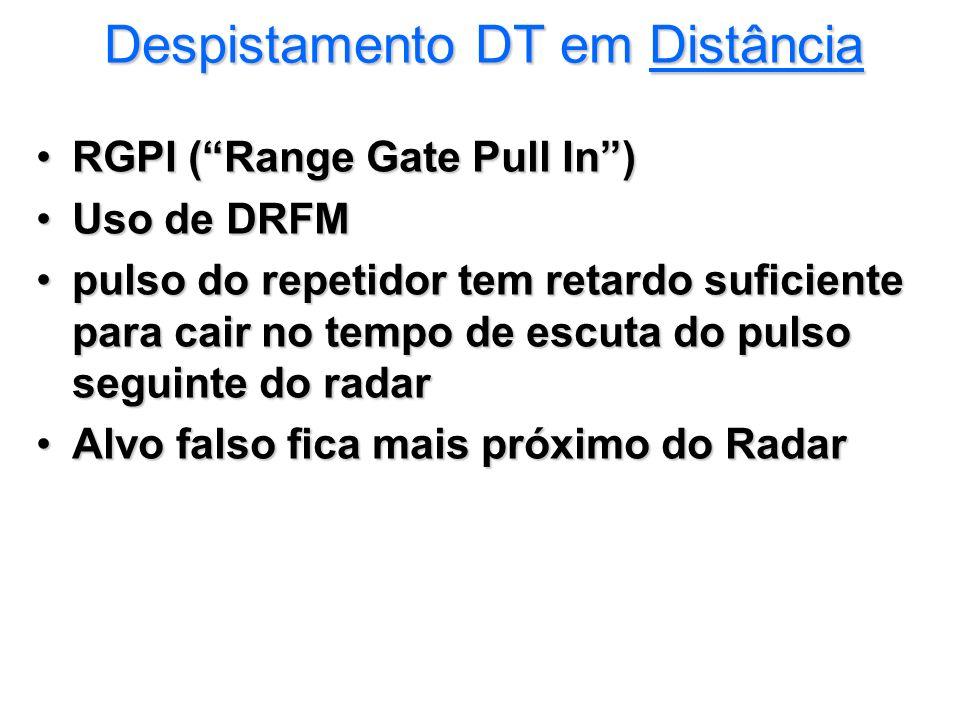 Despistamento DT em Distância RGPI (Range Gate Pull In)RGPI (Range Gate Pull In) Uso de DRFMUso de DRFM pulso do repetidor tem retardo suficiente para