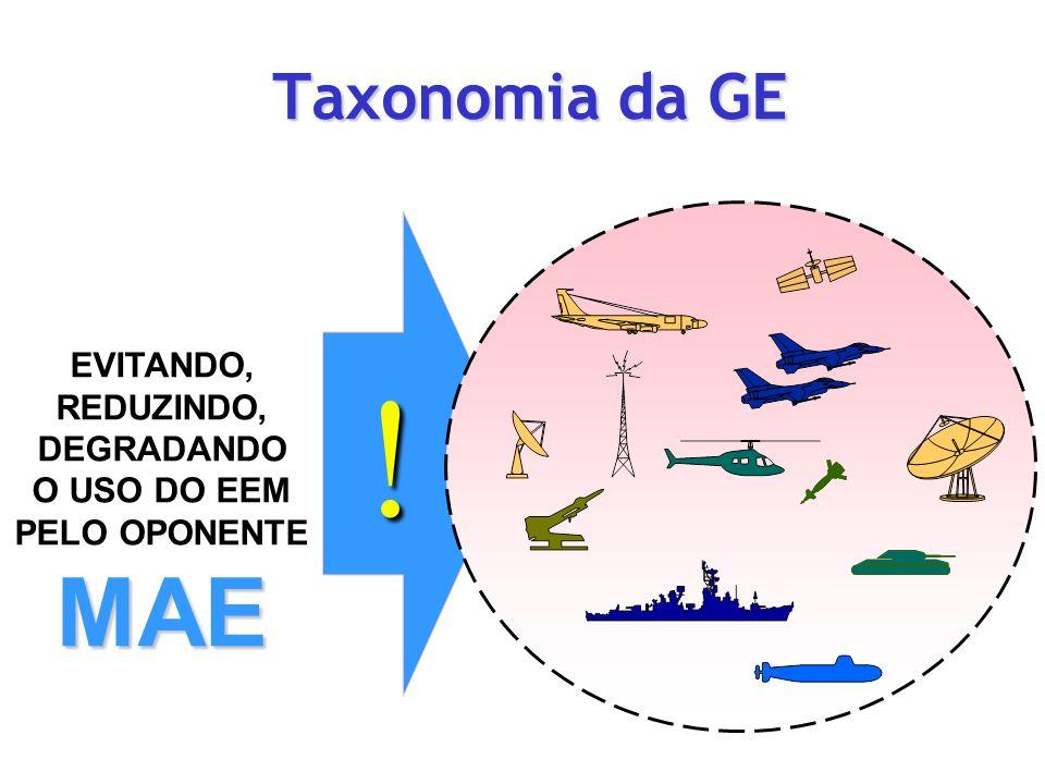 ! EVITANDO, REDUZINDO, DEGRADANDO O USO DO EEM PELO OPONENTEMAE Taxonomia da GE