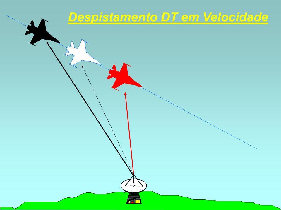 Despistamento DT em Velocidade