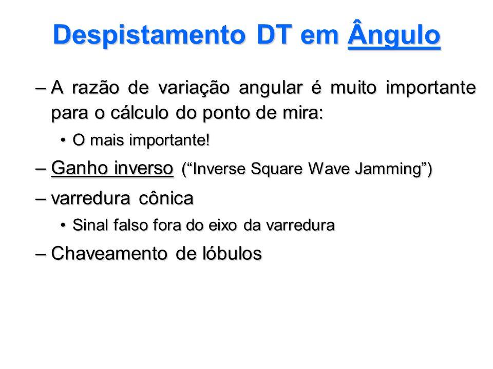 –A razão de variação angular é muito importante para o cálculo do ponto de mira: O mais importante!O mais importante! –Ganho inverso (Inverse Square W