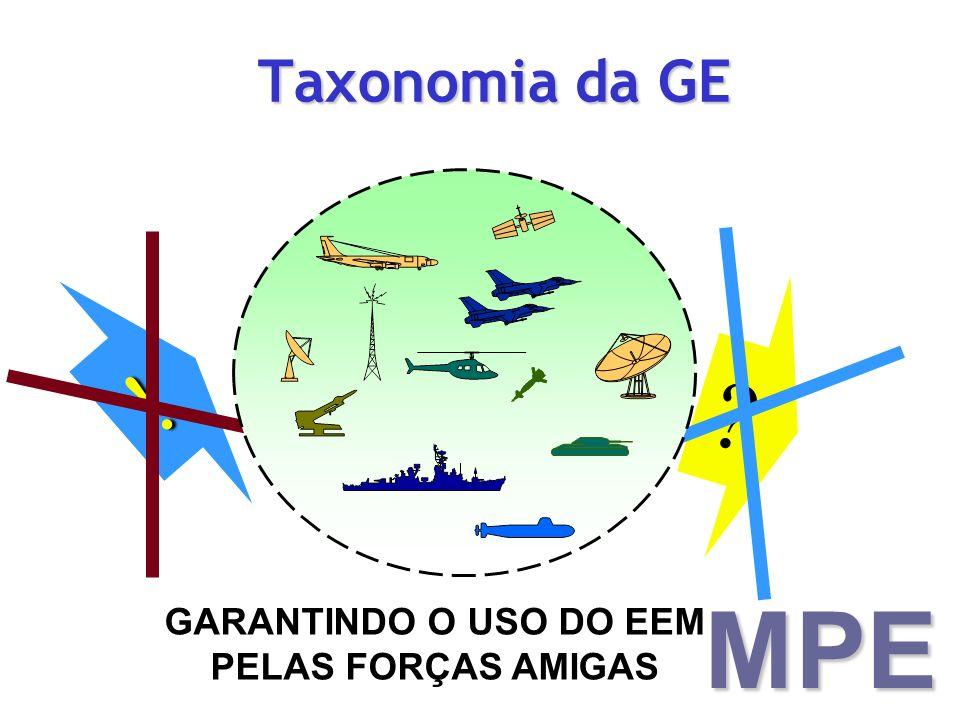 ! ? GARANTINDO O USO DO EEM PELAS FORÇAS AMIGAS MPE Taxonomia da GE