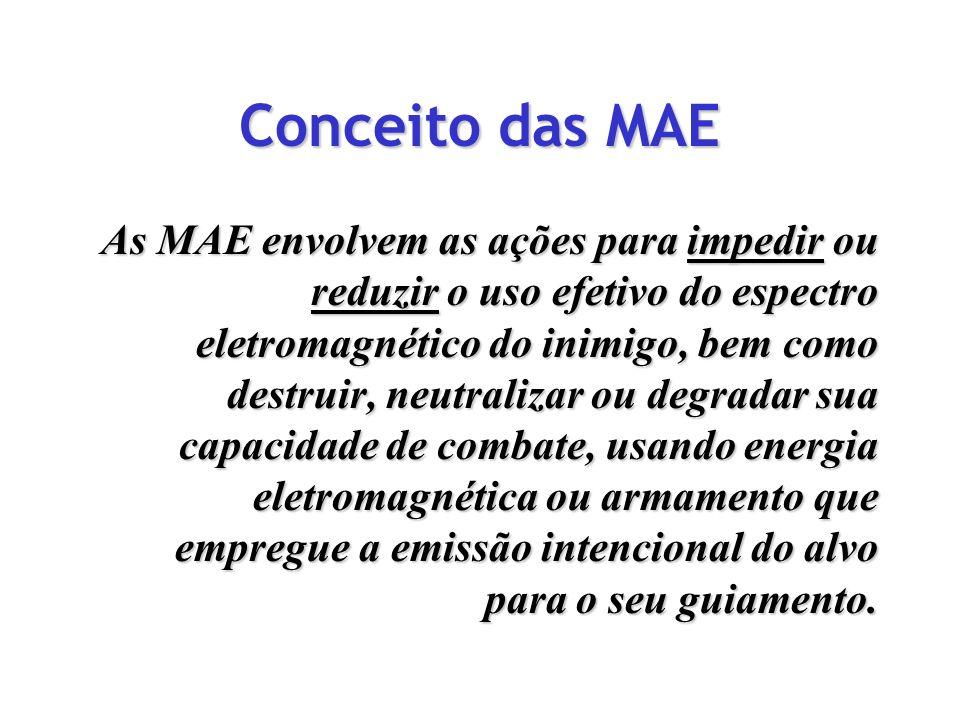 Conceito das MAE As MAE envolvem as ações para impedir ou reduzir o uso efetivo do espectro eletromagnético do inimigo, bem como destruir, neutralizar
