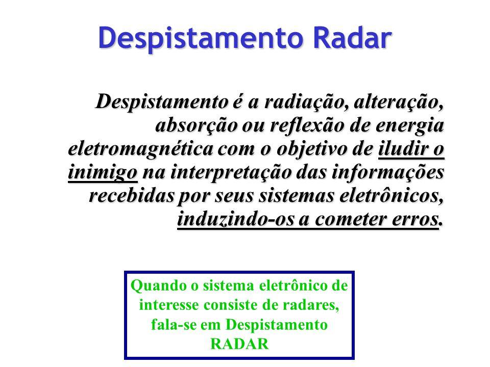 Despistamento Radar Despistamento é a radiação, alteração, absorção ou reflexão de energia eletromagnética com o objetivo de iludir o inimigo na inter