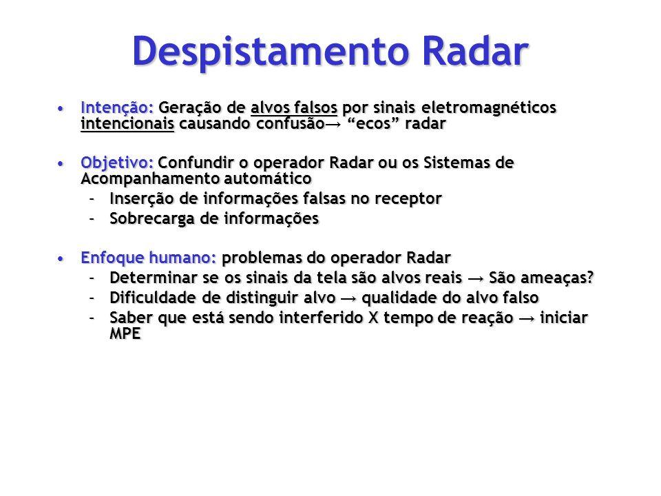 Despistamento Radar Intenção: Geração de alvos falsos por sinais eletromagnéticos intencionais causando confusãoecos radarIntenção: Geração de alvos f