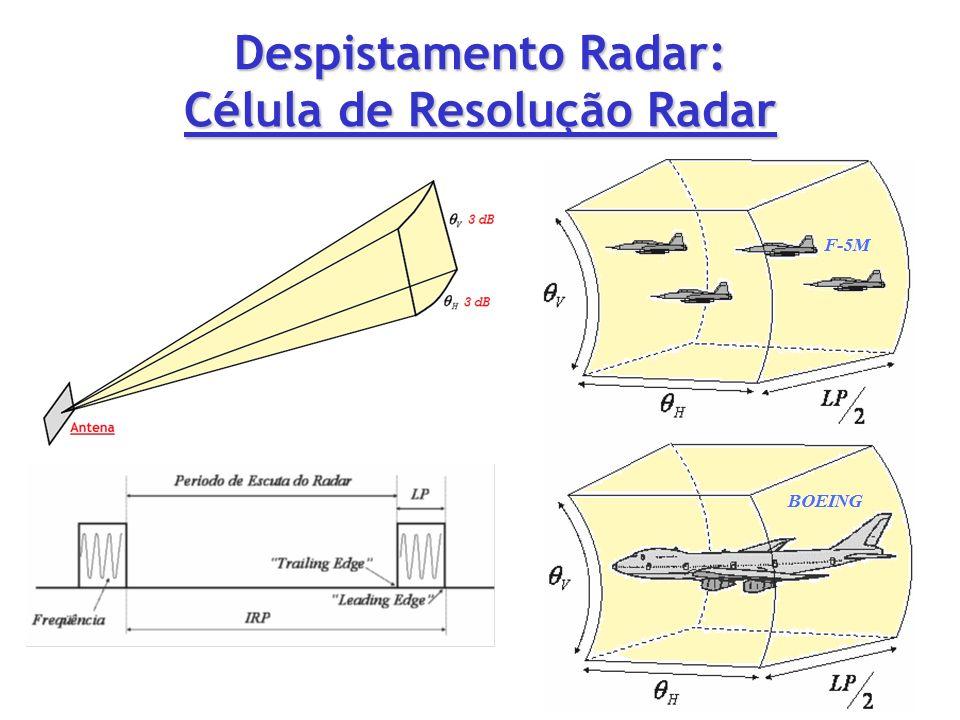 Despistamento Radar: Célula de Resolução Radar