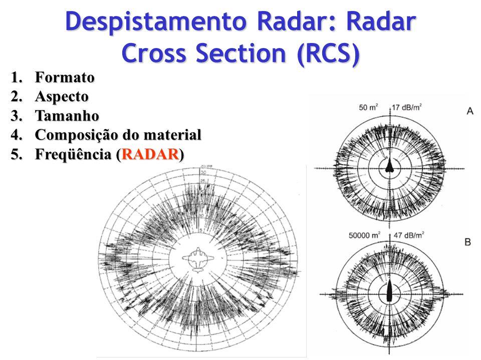 Despistamento Radar: Radar Cross Section (RCS) 1.Formato 2.Aspecto 3.Tamanho 4.Composição do material 5.Freqüência (RADAR)