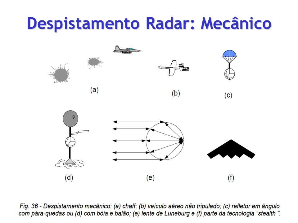Despistamento Radar: Mecânico