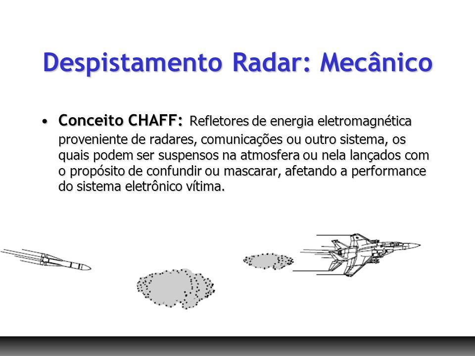 Conceito CHAFF: Refletores de energia eletromagnética proveniente de radares, comunicações ou outro sistema, os quais podem ser suspensos na atmosfera