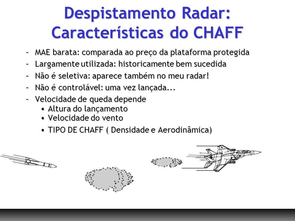 Despistamento Radar: Características do CHAFF –MAE barata: comparada ao preço da plataforma protegida –Largamente utilizada: historicamente bem sucedi
