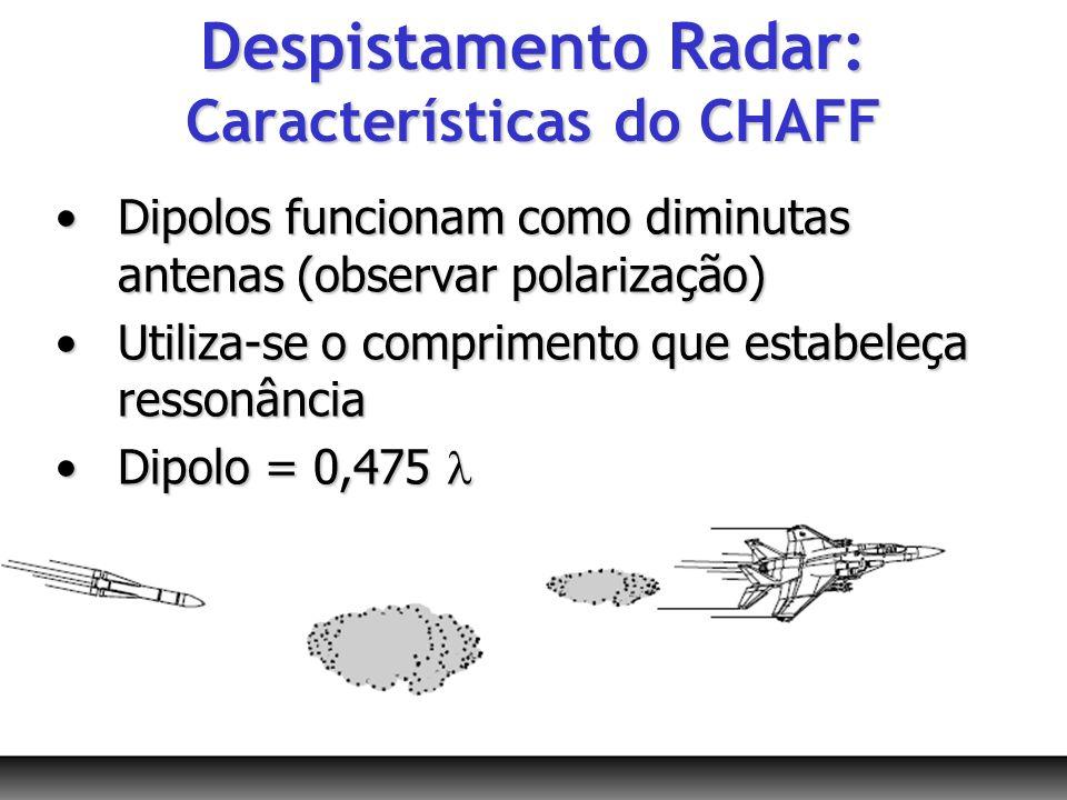 Dipolos funcionam como diminutas antenas (observar polarização)Dipolos funcionam como diminutas antenas (observar polarização) Utiliza-se o compriment
