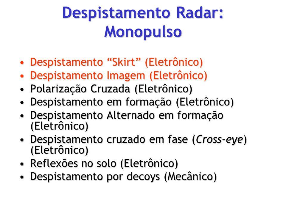 Despistamento Skirt (Eletrônico)Despistamento Skirt (Eletrônico) Despistamento Imagem (Eletrônico)Despistamento Imagem (Eletrônico) Polarização Cruzad