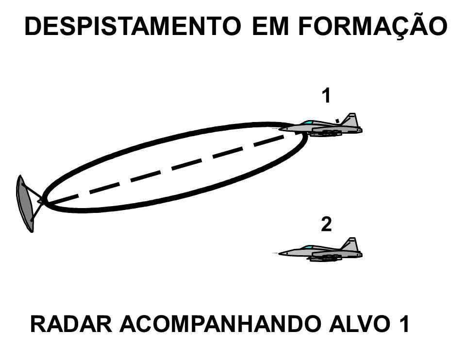 RADAR ACOMPANHANDO ALVO 1 1 2 DESPISTAMENTO EM FORMAÇÃO
