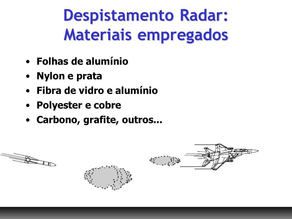 Folhas de alumínio Nylon e prata Fibra de vidro e alumínio Polyester e cobre Carbono, grafite, outros... Despistamento Radar: Materiais empregados