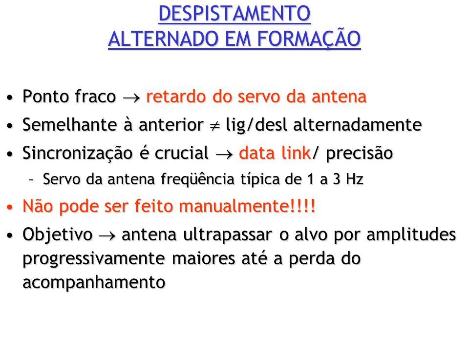 DESPISTAMENTO ALTERNADO EM FORMAÇÃO Ponto fraco retardo do servo da antenaPonto fraco retardo do servo da antena Semelhante à anterior lig/desl altern