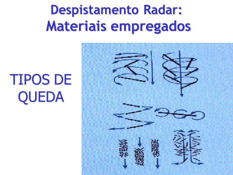 TIPOS DE QUEDA Despistamento Radar: Materiais empregados