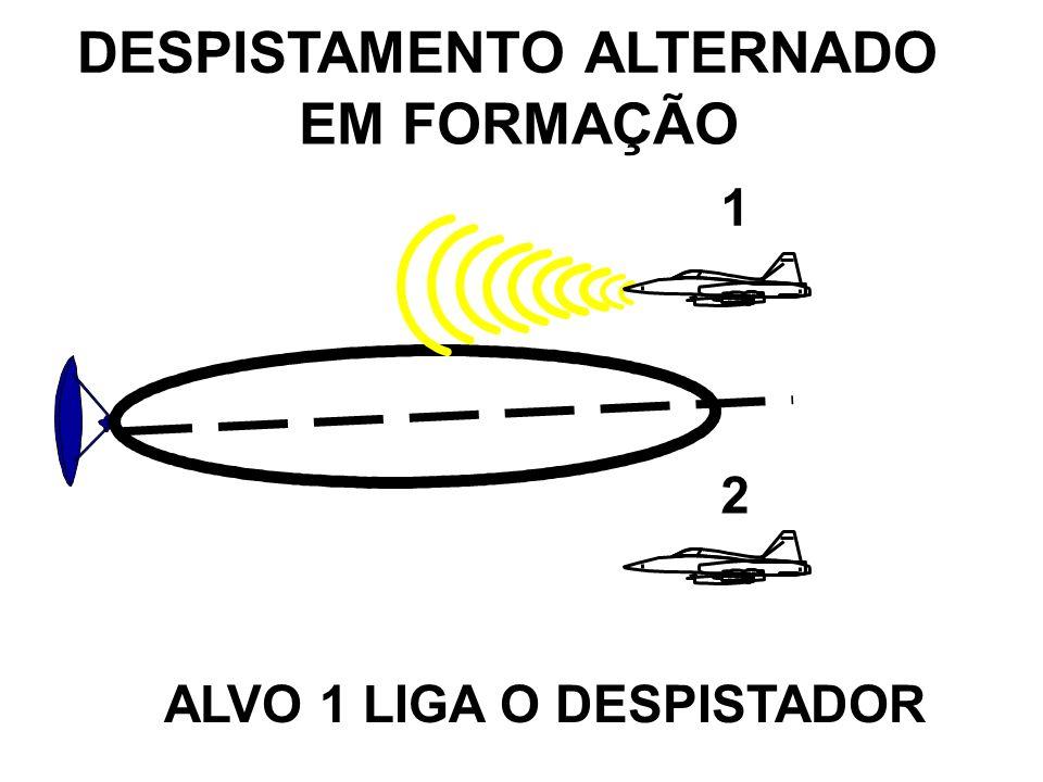 ALVO 1 LIGA O DESPISTADOR 1 2 DESPISTAMENTO ALTERNADO EM FORMAÇÃO