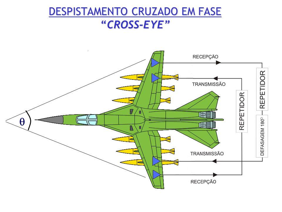 DESPISTAMENTO CRUZADO EM FASECROSS-EYE