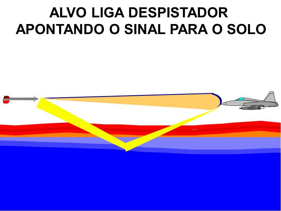 ALVO LIGA DESPISTADOR APONTANDO O SINAL PARA O SOLO