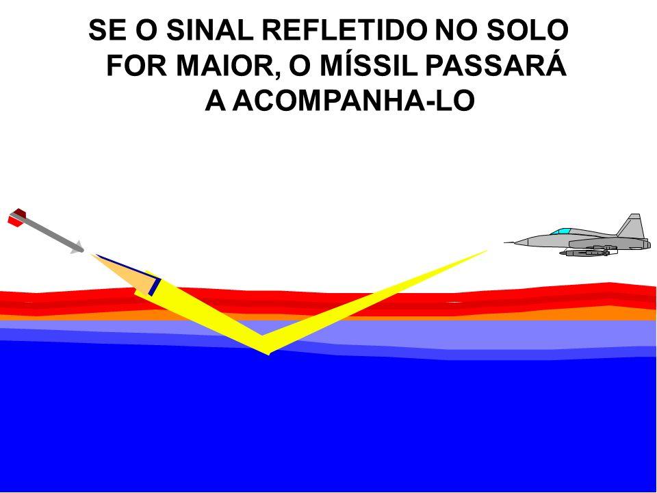SE O SINAL REFLETIDO NO SOLO FOR MAIOR, O MÍSSIL PASSARÁ A ACOMPANHA-LO