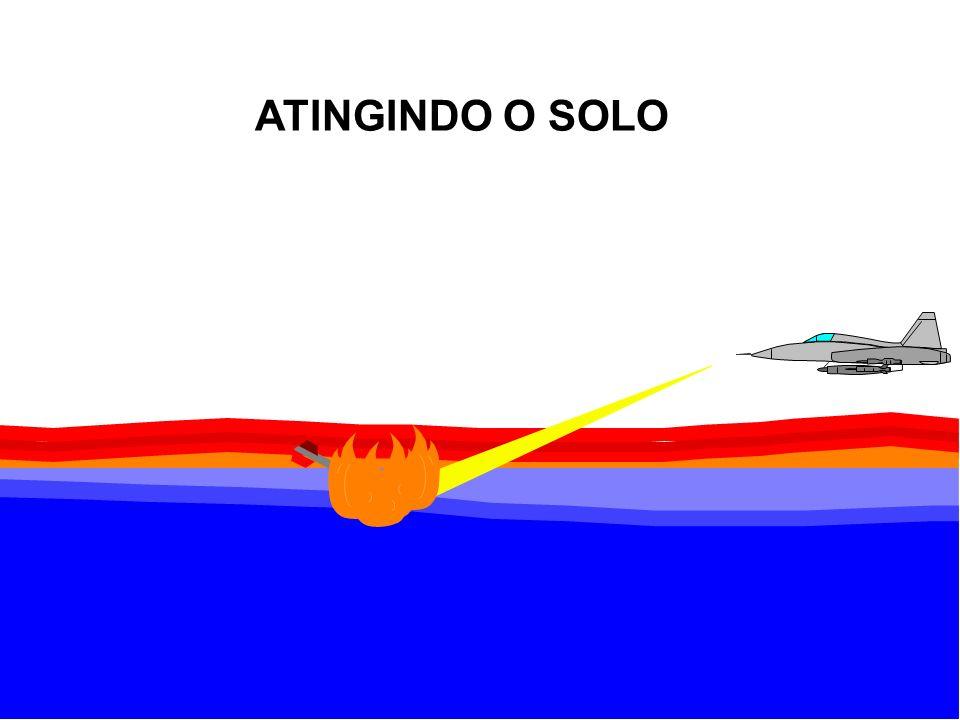 ATINGINDO O SOLO
