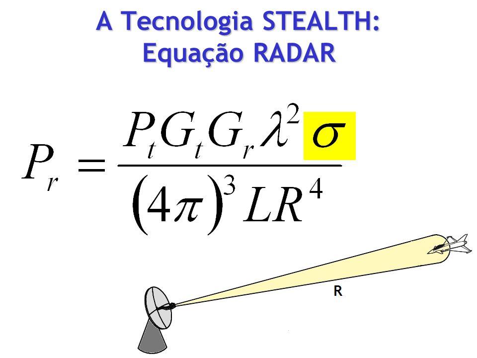 A Tecnologia STEALTH: Equação RADAR