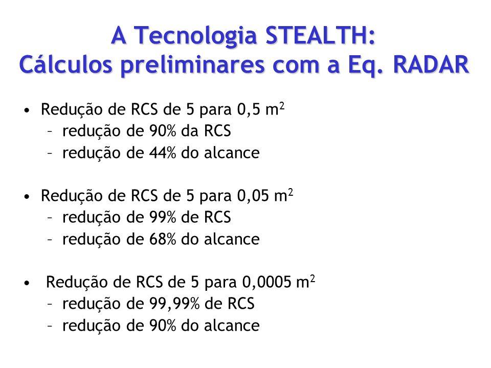 A Tecnologia STEALTH: Cálculos preliminares com a Eq. RADAR Redução de RCS de 5 para 0,5 m 2 – –redução de 90% da RCS – –redução de 44% do alcance Red