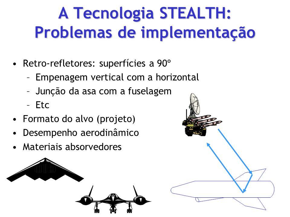 Retro-refletores: superfícies a 90º – –Empenagem vertical com a horizontal – –Junção da asa com a fuselagem – –Etc Formato do alvo (projeto) Desempenh