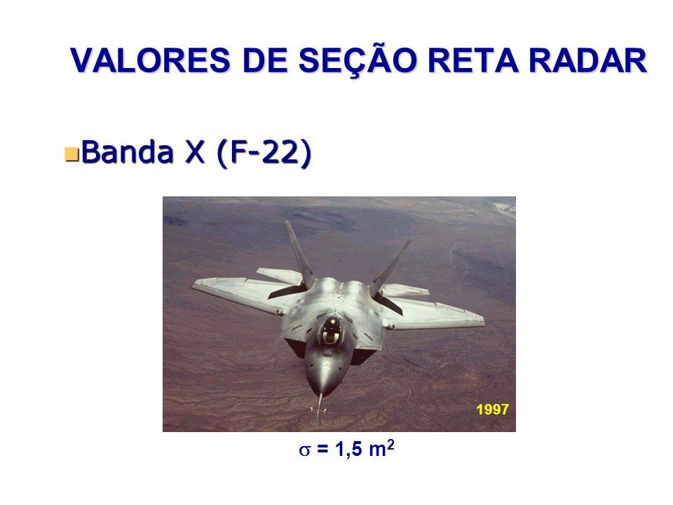 VALORES DE SEÇÃO RETA RADAR Banda X (F-22) Banda X (F-22) = 1,5 m 2 1997