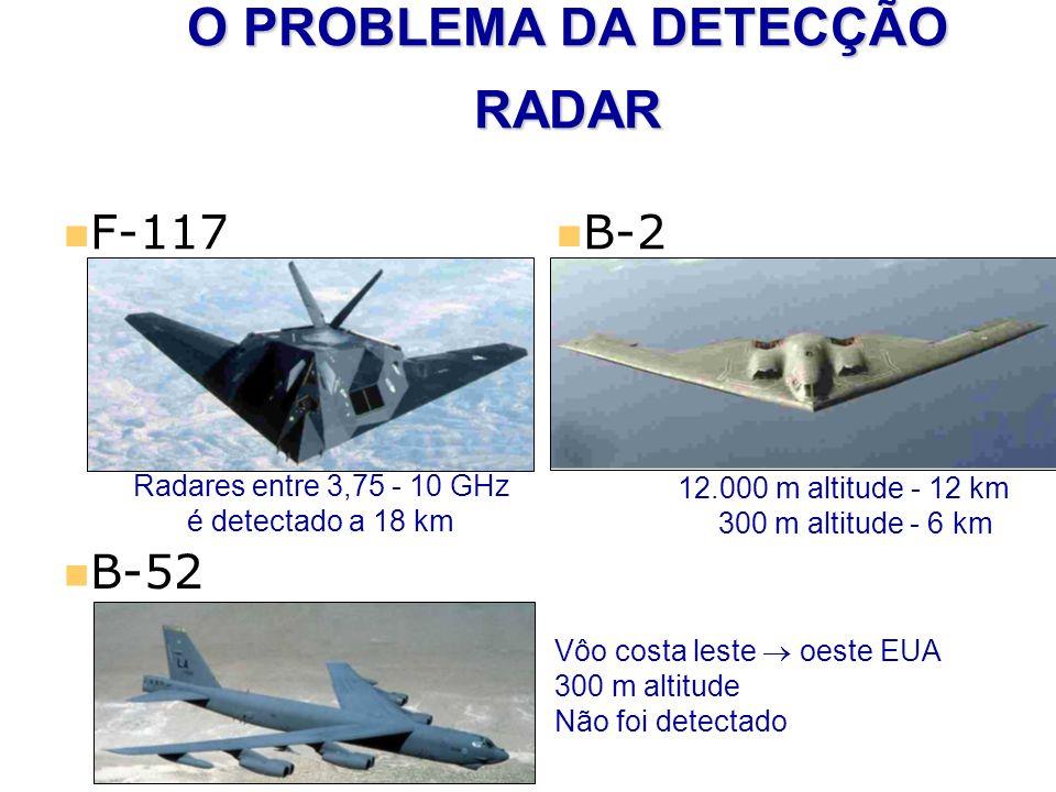 O PROBLEMA DA DETECÇÃO RADAR F-117 F-117 B-2 B-2 B-52 B-52 Radares entre 3,75 - 10 GHz é detectado a 18 km 12.000 m altitude - 12 km 300 m altitude -