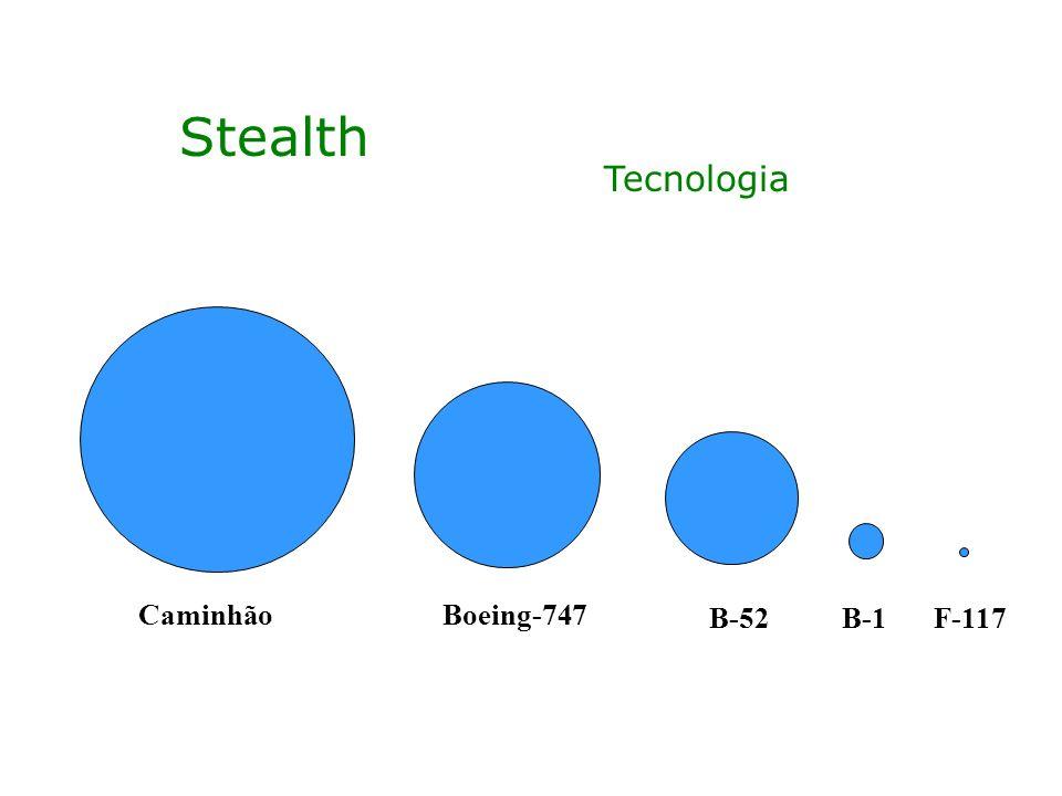 Stealth Tecnologia CaminhãoBoeing-747 B-52B-1F-117
