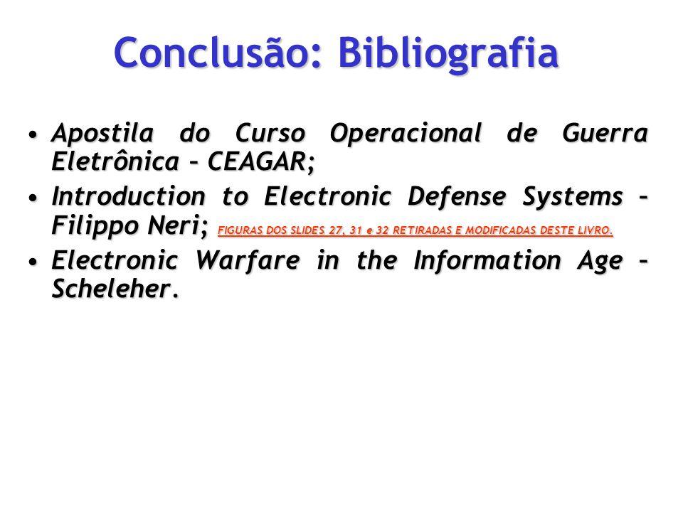 Conclusão: Bibliografia Apostila do Curso Operacional de Guerra Eletrônica – CEAGAR;Apostila do Curso Operacional de Guerra Eletrônica – CEAGAR; Intro