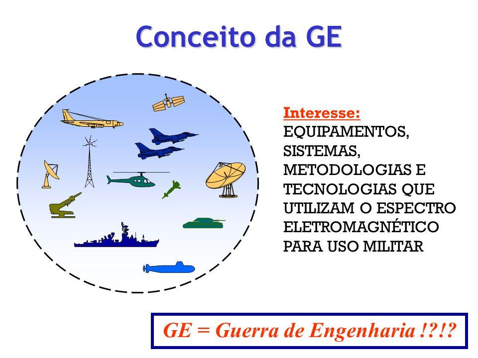 Conceito da GE Interesse: EQUIPAMENTOS, SISTEMAS, METODOLOGIAS E TECNOLOGIAS QUE UTILIZAM O ESPECTRO ELETROMAGNÉTICO PARA USO MILITAR GE = Guerra de E