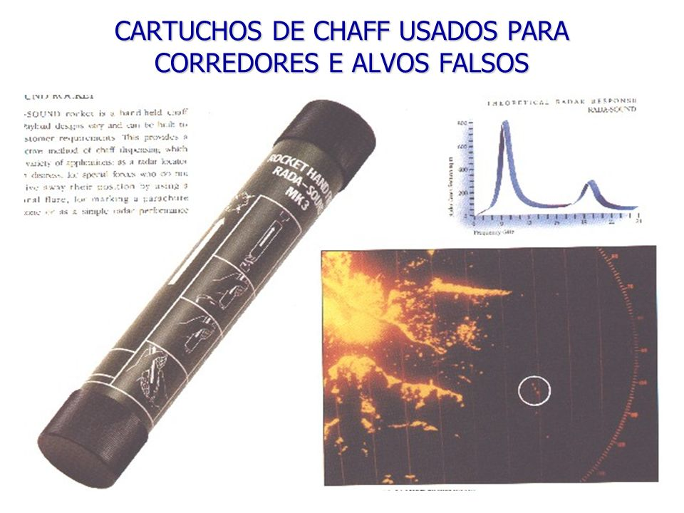 CARTUCHOS DE CHAFF USADOS PARA CORREDORES E ALVOS FALSOS