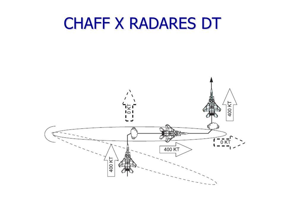CHAFF X RADARES DT