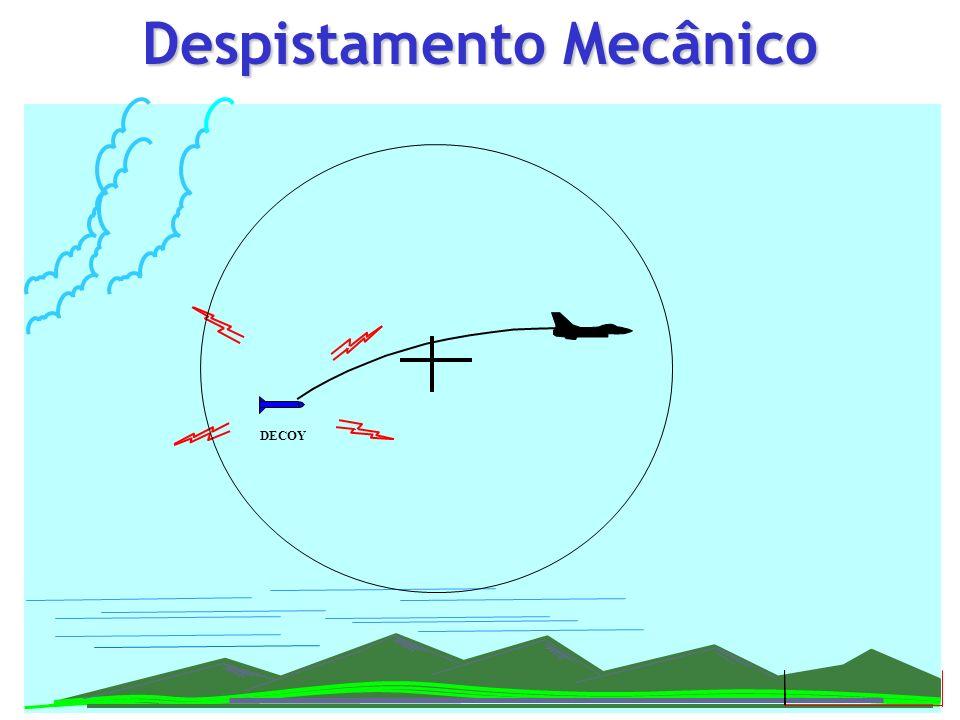 Despistamento Mecânico DECOY