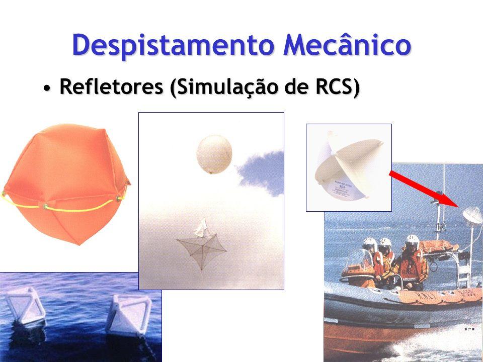 Despistamento Mecânico Refletores (Simulação de RCS)Refletores (Simulação de RCS)
